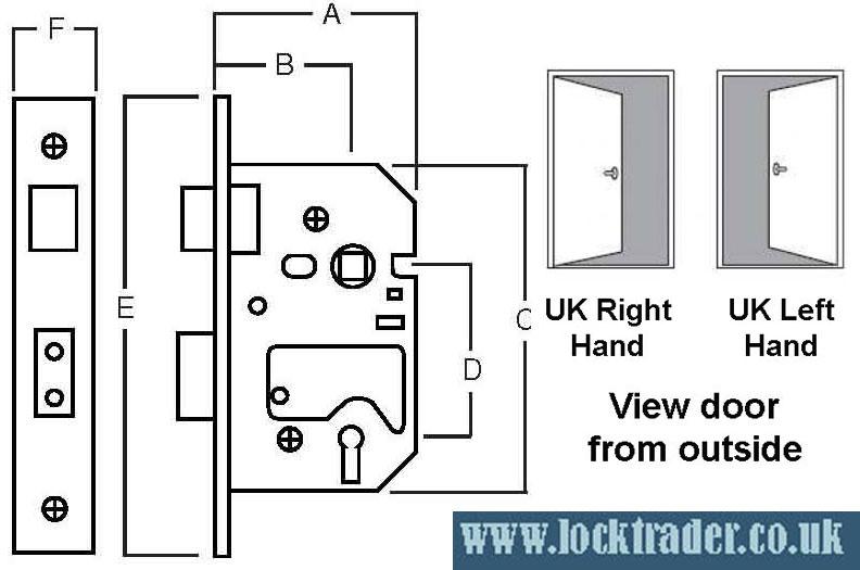 Union 2234e British Standard Sash Lock Euro Access Online