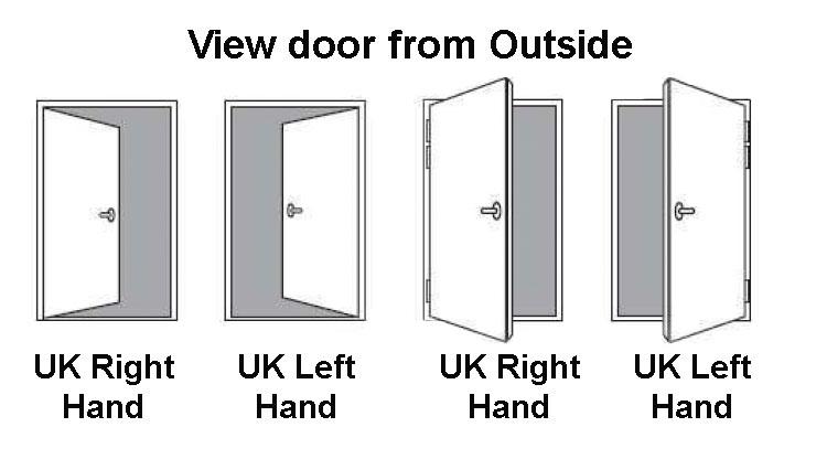 Door Handing Www Locktrader Co Uk
